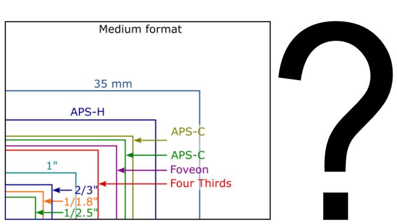 Размеры матрицы фотоаппарата