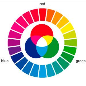 Аддитивный синтез цвета